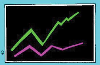 graph plot 2