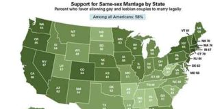 PRRI Regional LGBT Same Sex Marriage survey June 2017